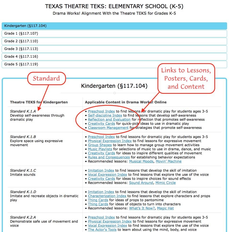 Texas Textbook Adoption | Drama Education Network